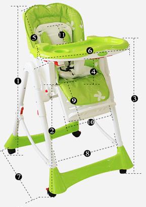 MamaKiddies Star zöld erdei mintás multifunkciós etetőszék + Ajándék ... a76b054f0b